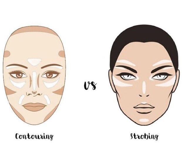 strobing-vs-contouring
